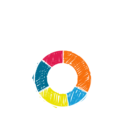 25% Help Desk / 10% User Management / 15% Infrastructure Management / 15% Application Management / 10% Supplier Management