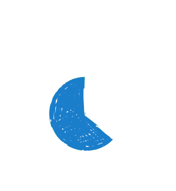 65% DX / 35% Legacy Systems